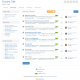 Bootstrap Forums skin